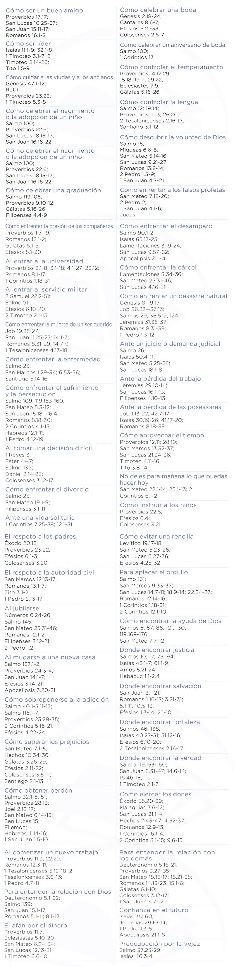 Como-encontrar-ayuda-en-la-Biblia-1